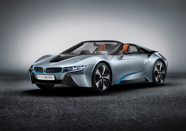 Automotive Companies - Top Makers and their Models