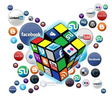 Easy Ideas To Choose A Digital Marketing Agency