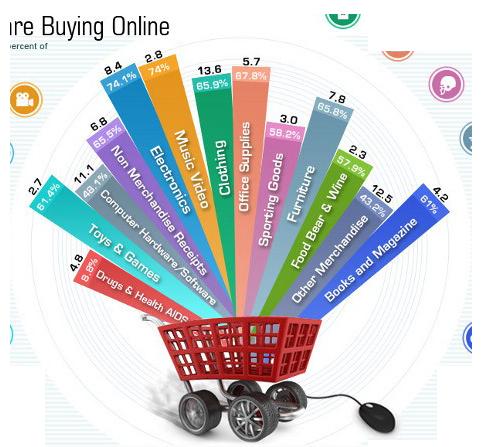altra custom ecommerce web development